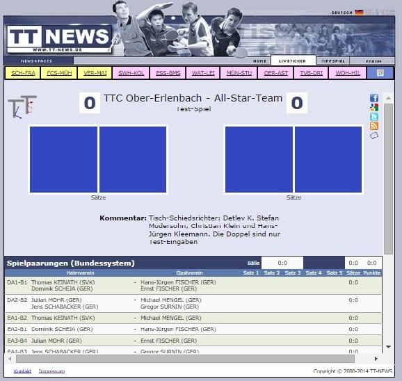 images/artikel/14-15/TT-NEWS Liveticker.jpg