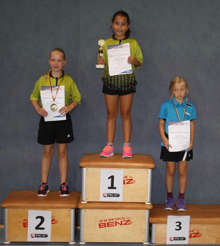 Sieger Schülerinnen C Einzel
