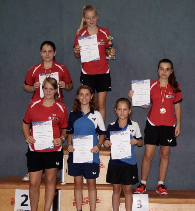 Sieger weibliche Jugend Einzel